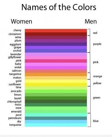 Muži jsou z Marsu, ženy jsou z Venuše. Proto kluci mají penis a holky zase vagínu!